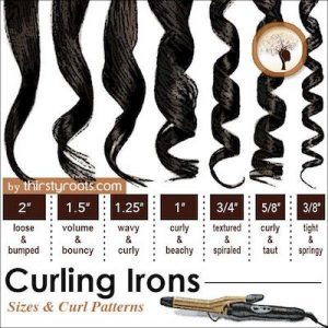 The Ultimate Guide To Curling Irons Curling Diva